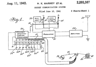 Patente de Hedy Lamarr